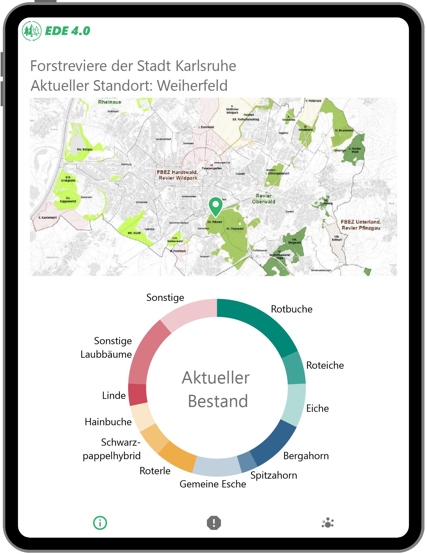 UI -Geographic Location Information