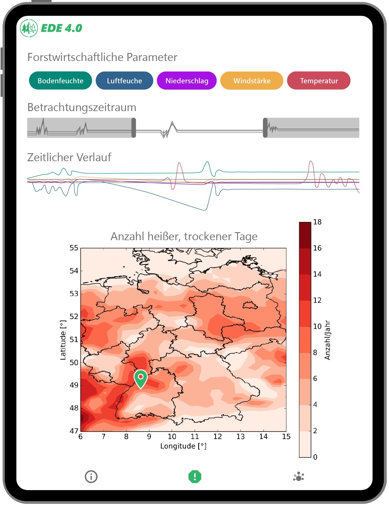 UI - Heatmap